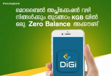 How To Start A Zero Balance bank Account At Kerala Gramin Bank